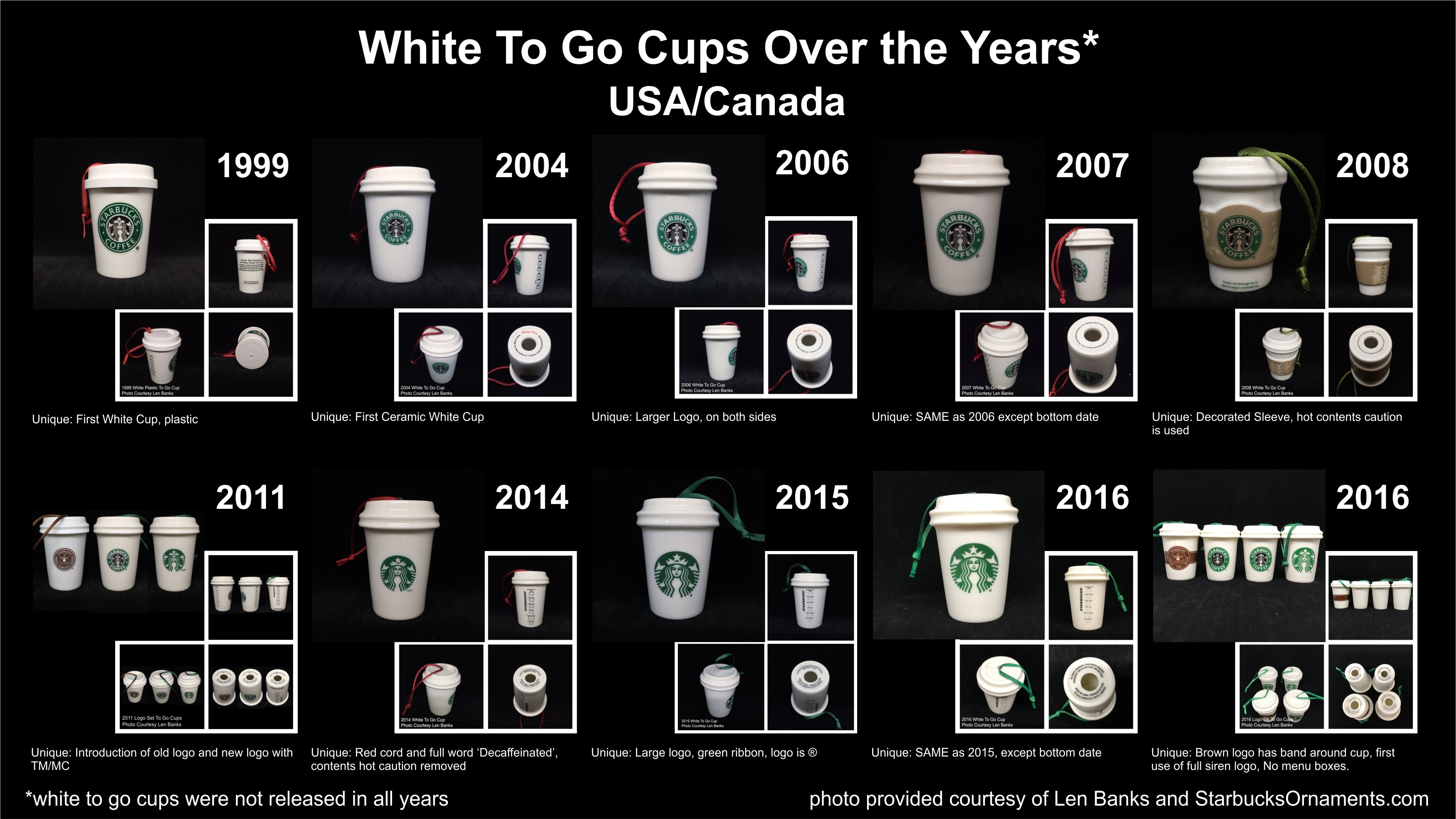 Starbucks Ornaments White Cups